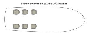 Boat Configuration